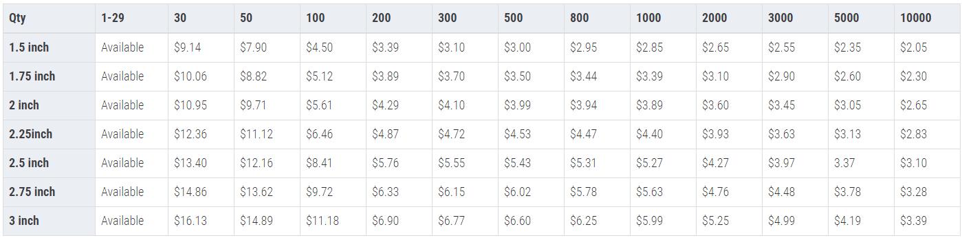 coins market price
